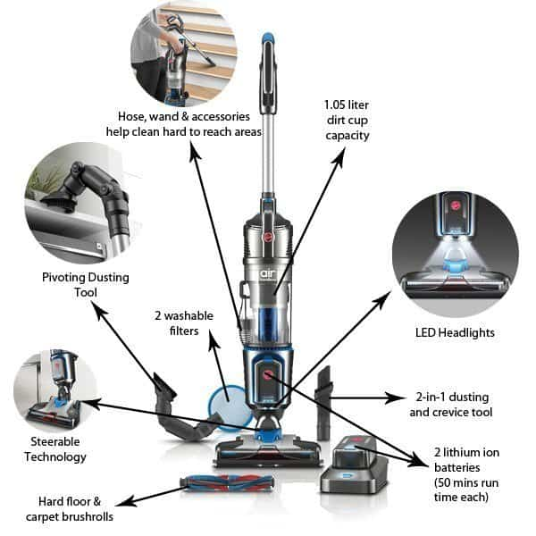 Hoover Air3 Features