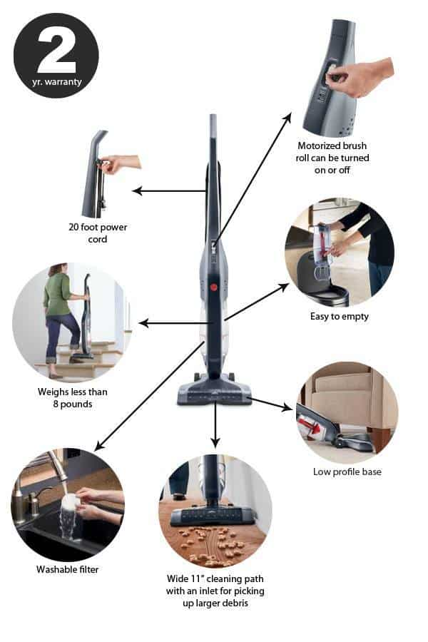 Hoover Corded Cyclonic Stick Vacuum Features
