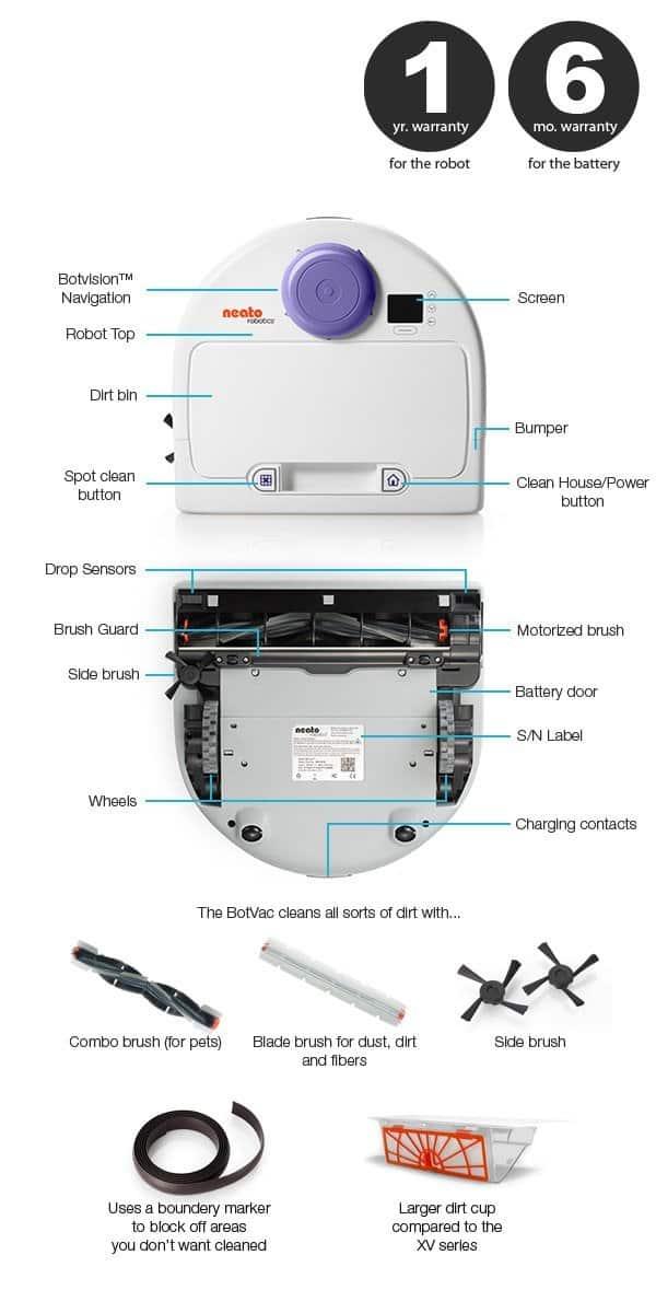 Neato BotVac 80 Features