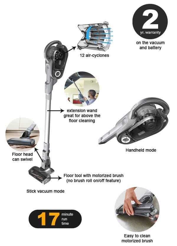 It Is A 2 In 1 Vacuum Similar To Dyson That Combines The Functionality Of Hand And Stick One Package