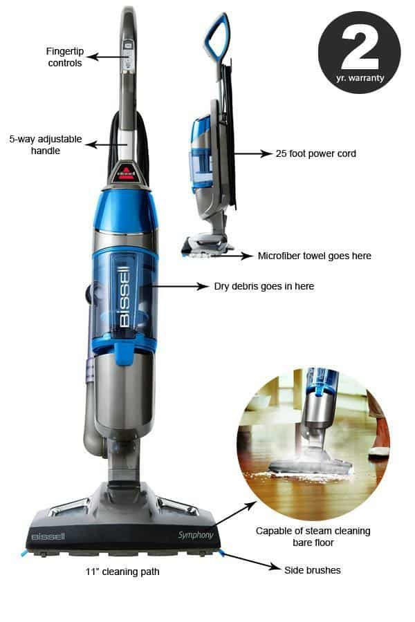 Bissell 1132a Symphony All In One Vacuum And Steam Mop Review
