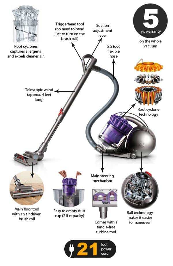 Dyson dc39 animal canister vacuum cleaner review for Dyson dc39 motor replacement