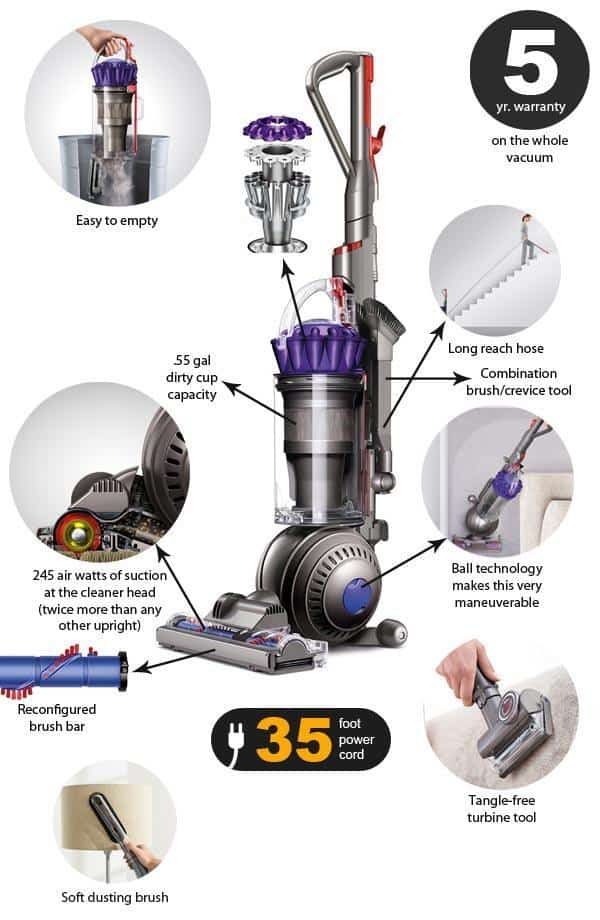 dyson dc65 animal upright vacuum review
