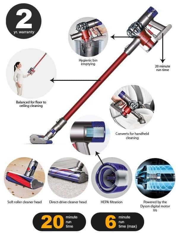 Dyson V6 Absolute Review: Absolutely Worth It
