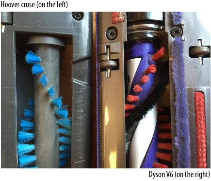 Dyson V6 vs Hoover Cruise - Floor tool