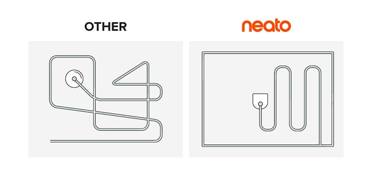 Neato Navigation Comparison