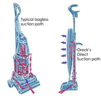 Oreck Magnesium Rs Review Lightest Upright Vacuum Right Now