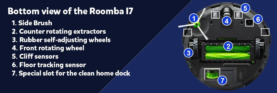 Roomba I7 vs  980: A Detailed Comparison and Review