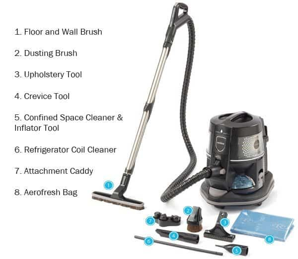 Rainbow Vacuum Cleaner Review