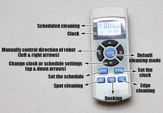 V7S Remote