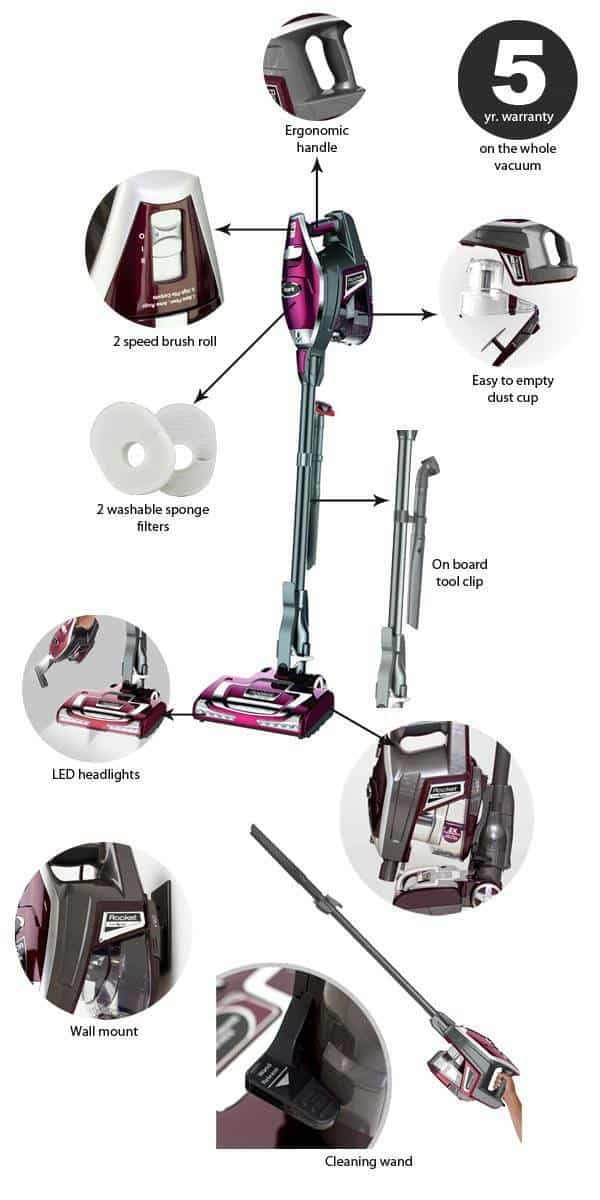 Shark Rocket Truepet Upright Vacuum Hv322 Review
